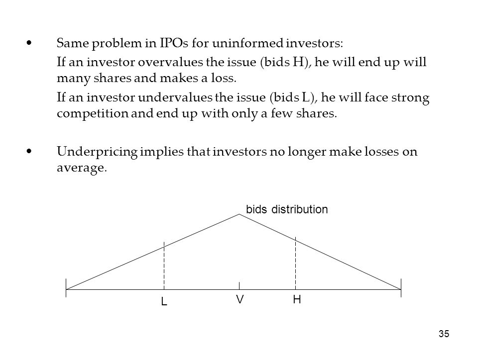35 Same problem in IPOs for uninformed investors: If an investor overvalues the issue (bids H), he will end up will many shares and makes a loss. If a