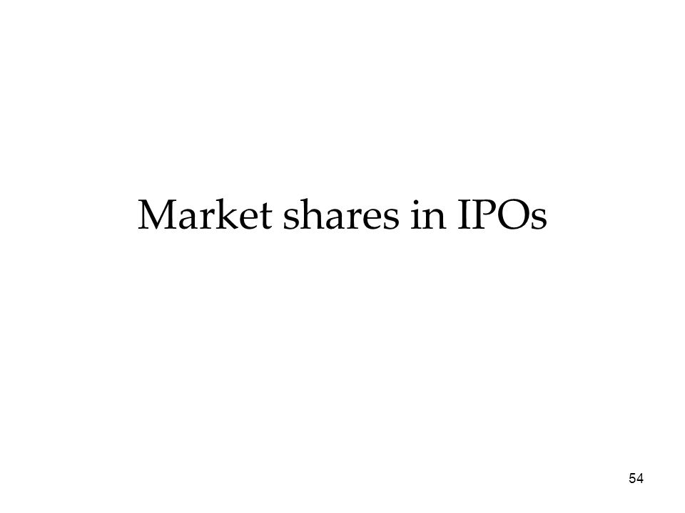 54 Market shares in IPOs