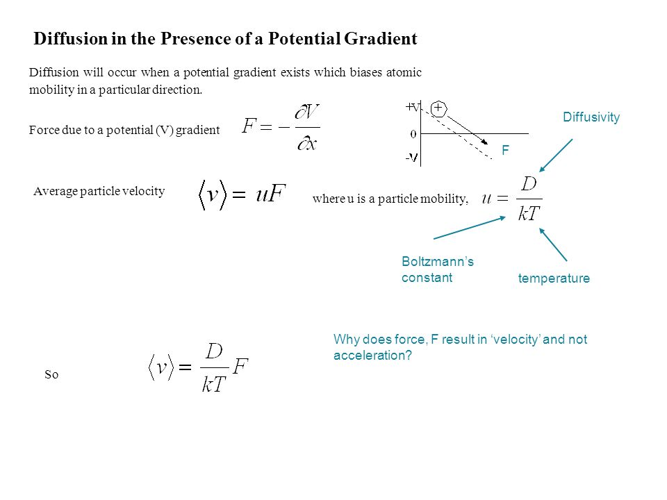 Diffusion in the Presence of a Potential Gradient Diffusion will occur when a potential gradient exists which biases atomic mobility in a particular d