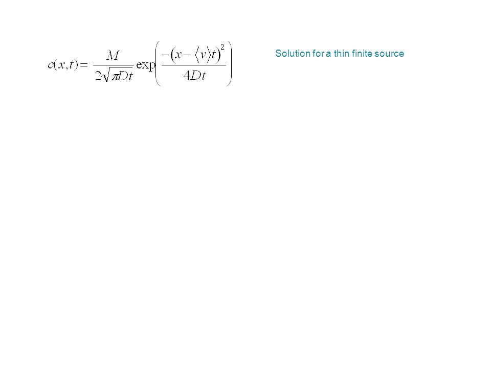 Solution for a thin finite source