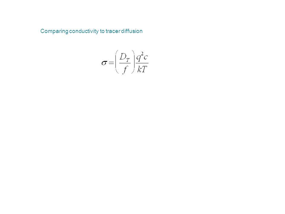 Comparing conductivity to tracer diffusion