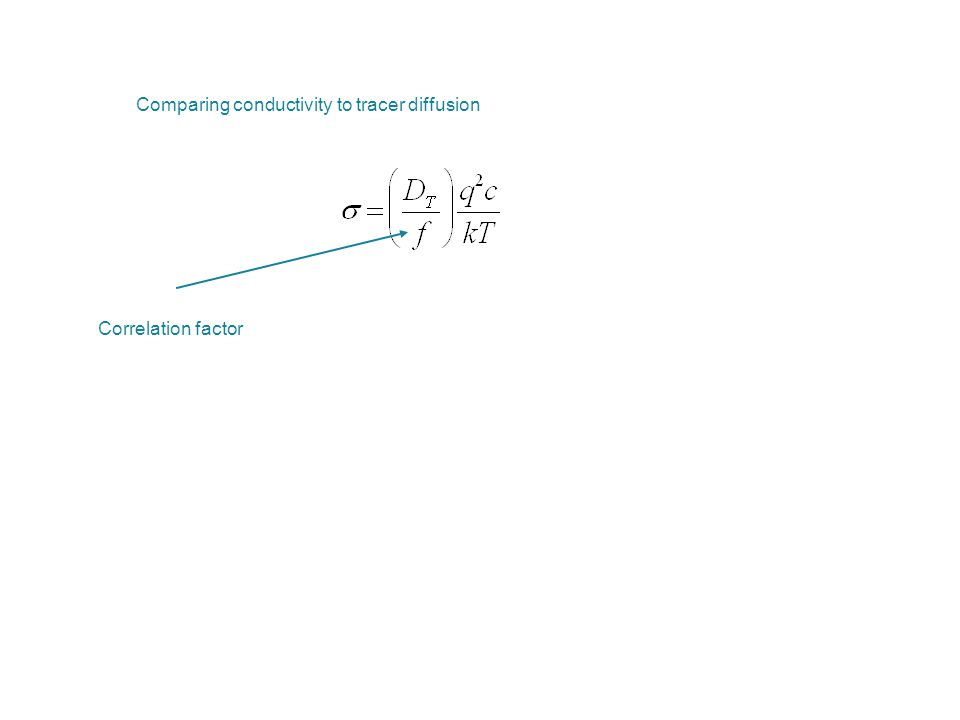 Correlation factor