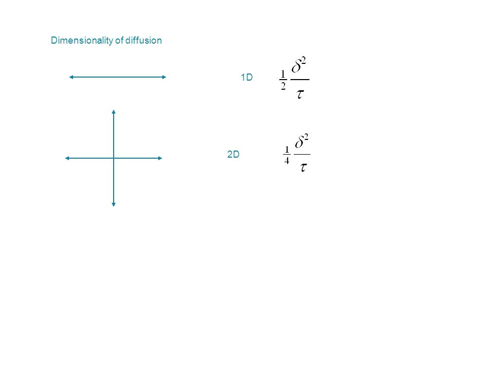 Dimensionality of diffusion 1D 2D