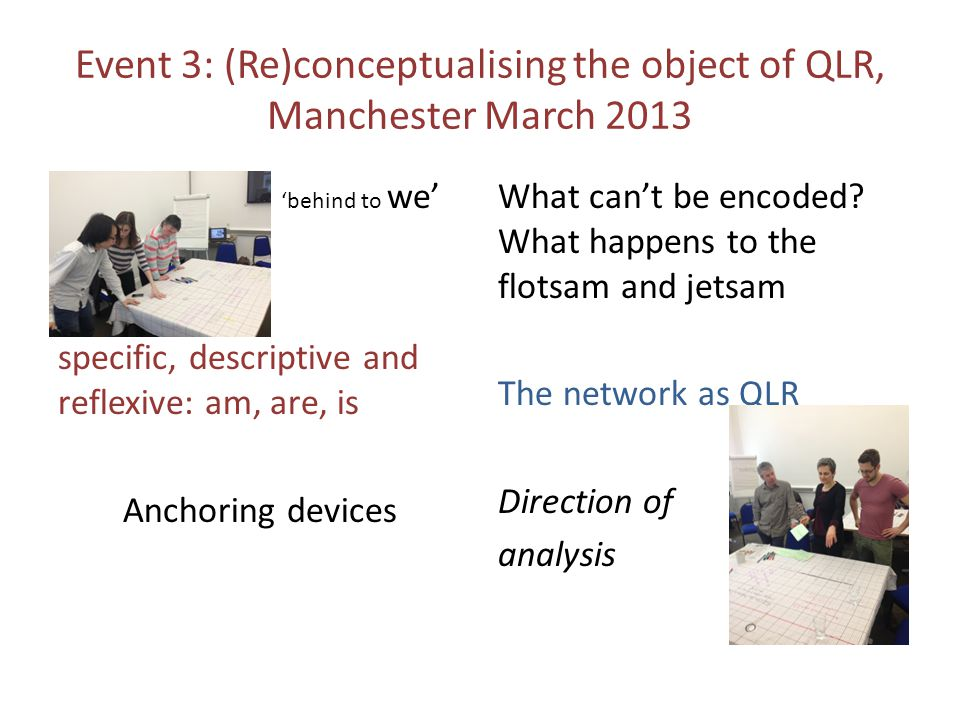 Event 3: (Re)conceptualising the object of QLR, Manchester March 2013 'behind to we' specific, descriptive and reflexive: am, are, is Anchoring devices What can't be encoded.