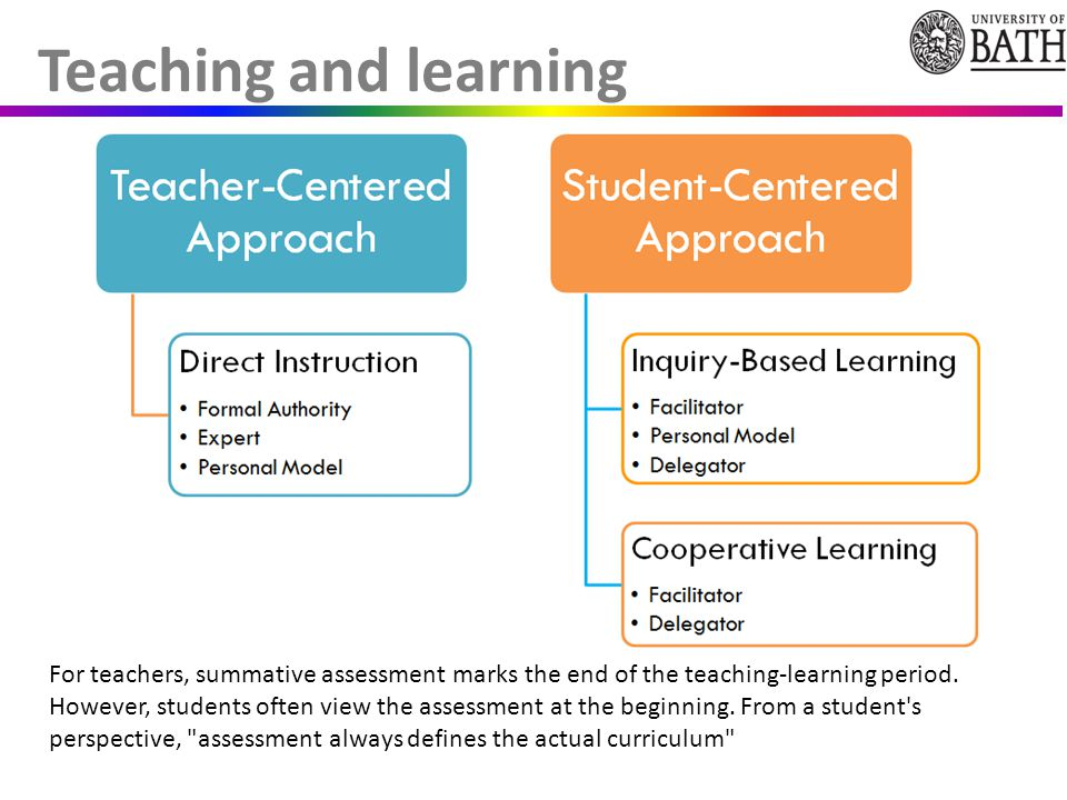 Teaching and learning For teachers, summative assessment marks the end of the teaching-learning period.
