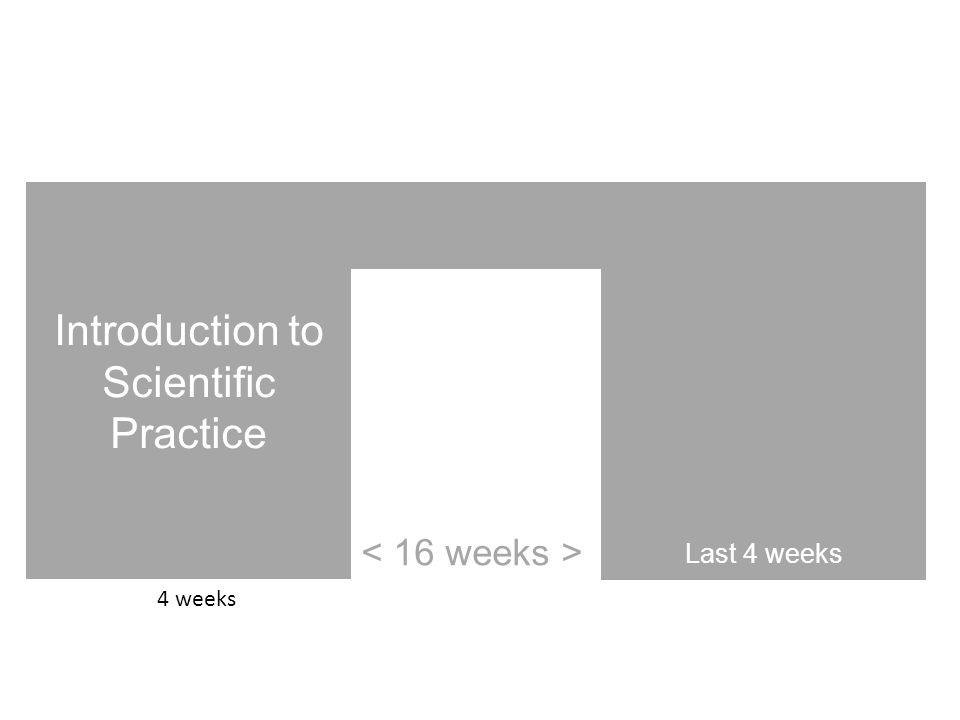 Introduction to Scientific Practice Last 4 weeks 4 weeks
