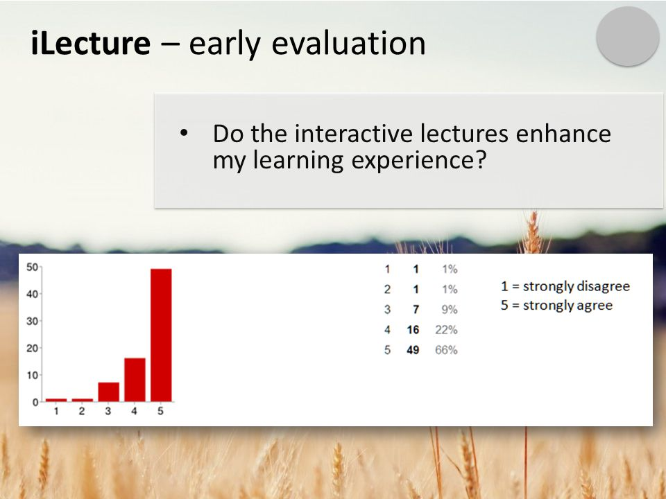 iLecture – early evaluation Do the interactive lectures enhance my learning experience