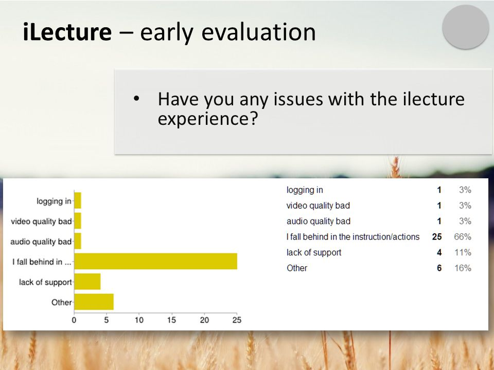 iLecture – early evaluation Have you any issues with the ilecture experience?