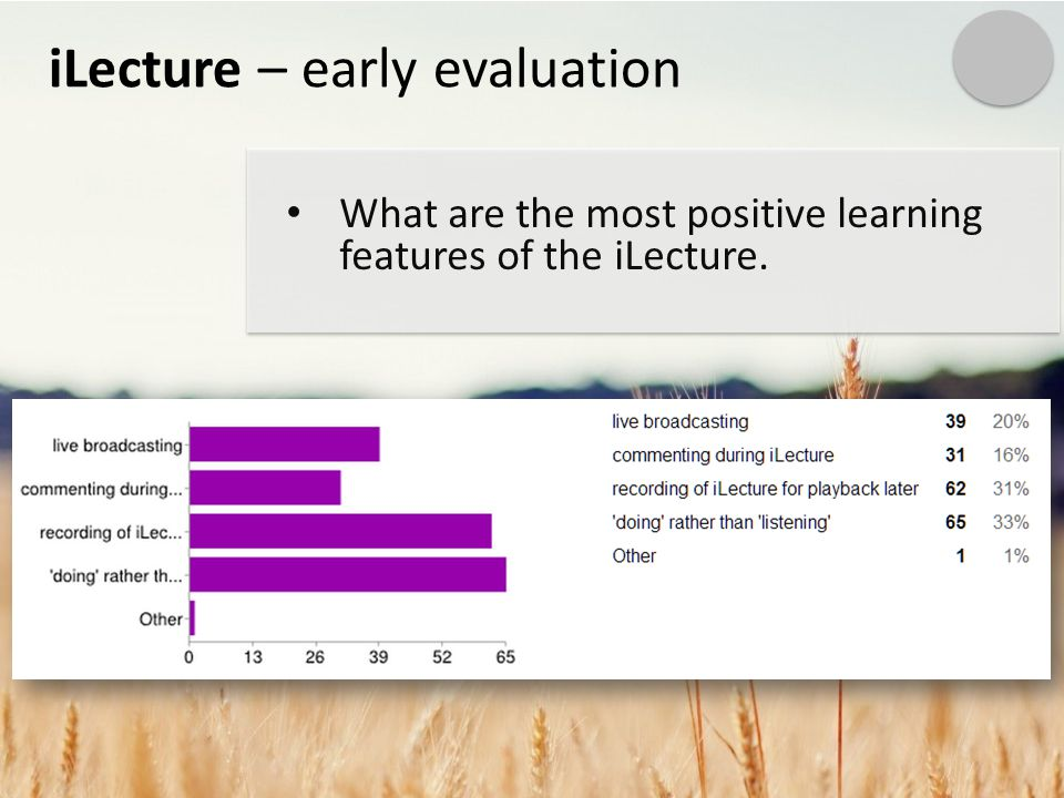iLecture – early evaluation What are the most positive learning features of the iLecture.