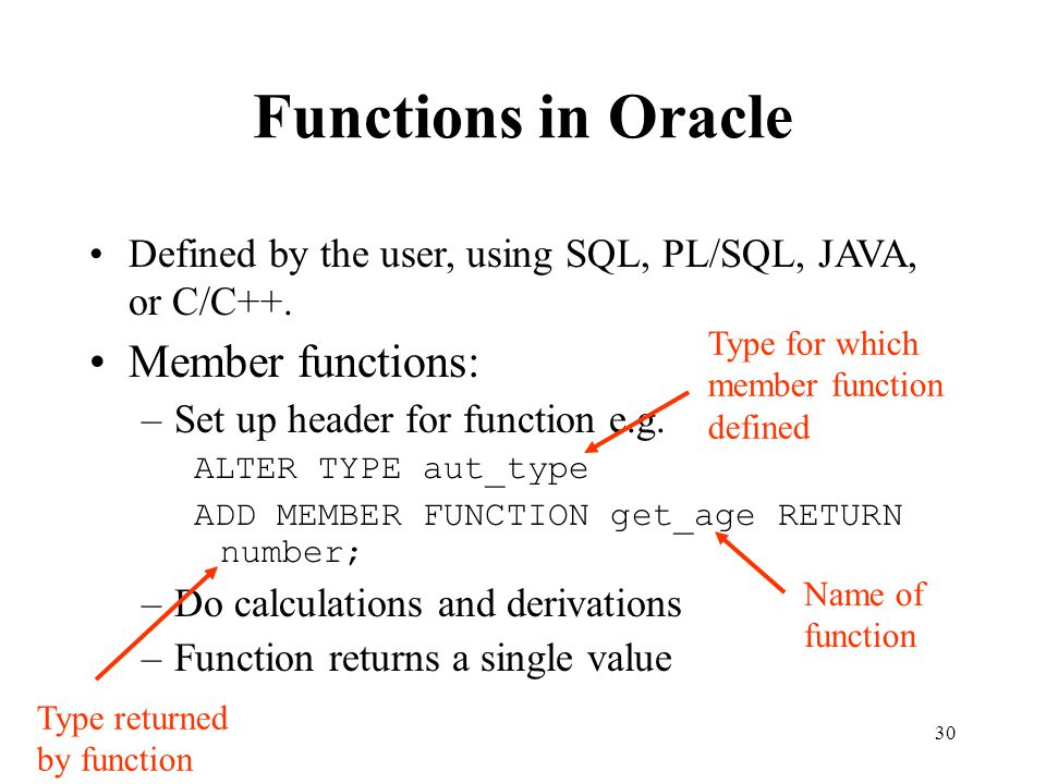 Functions in Oracle Defined by the user, using SQL, PL/SQL, JAVA, or C/C++.
