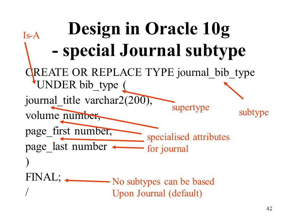 Design in Oracle 10g - special Journal subtype CREATE OR REPLACE TYPE journal_bib_type UNDER bib_type ( journal_title varchar2(200), volume number, page_first number, page_last number ) FINAL; / subtype supertype Is-A specialised attributes for journal No subtypes can be based Upon Journal (default) 42