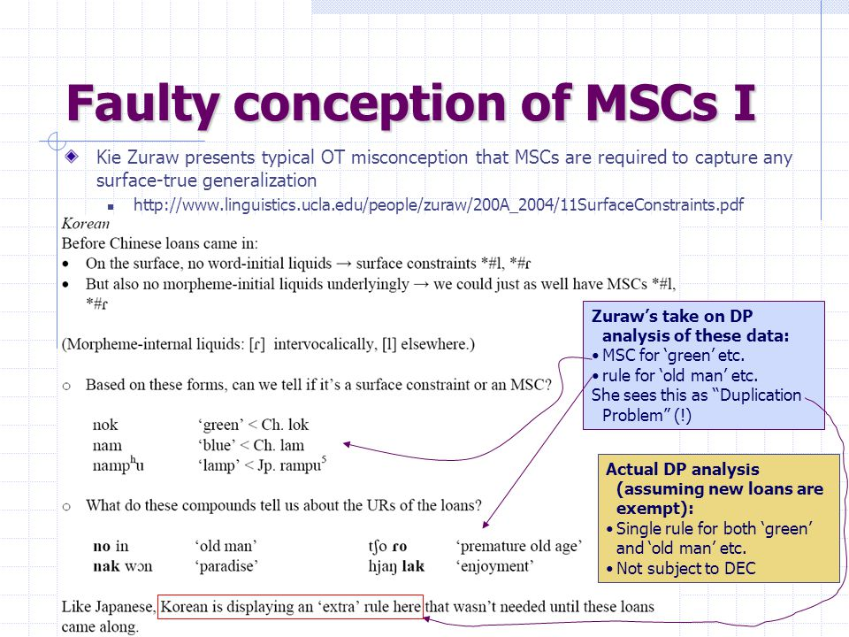 Faulty conception of MSCs I Kie Zuraw presents typical OT misconception that MSCs are required to capture any surface-true generalization http://www.l