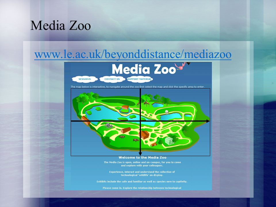 Media Zoo www.le.ac.uk/beyonddistance/mediazoo