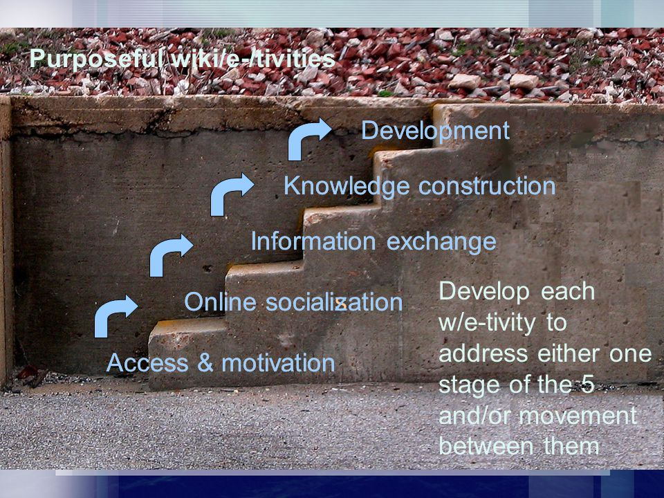 Access & motivation Online socialisation Information exchange Knowledge construction Development Purposeful wiki/e-/tivities Develop each w/e-tivity to address either one stage of the 5 and/or movement between them Access & motivation Online socialization Information exchange Knowledge construction Development