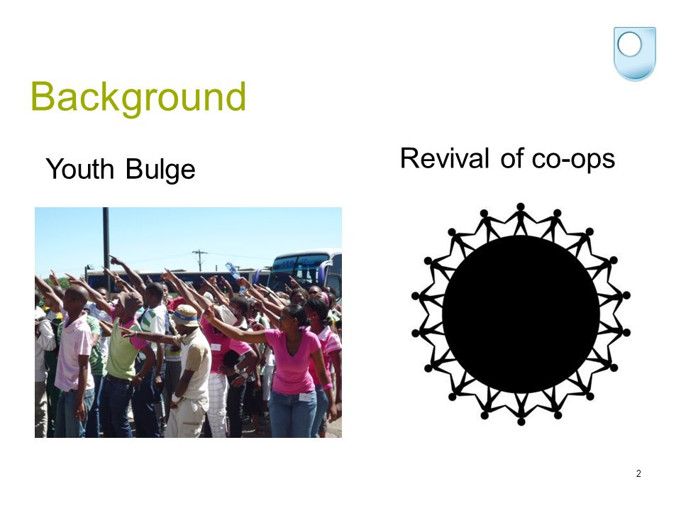 2 Background Youth Bulge Revival of co-ops