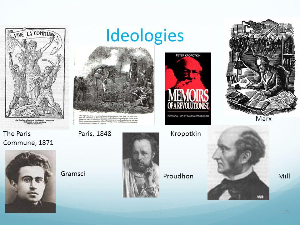 Ideologies 16 Proudhon Gramsci Marx Kropotkin Mill Paris, 1848 The Paris Commune, 1871