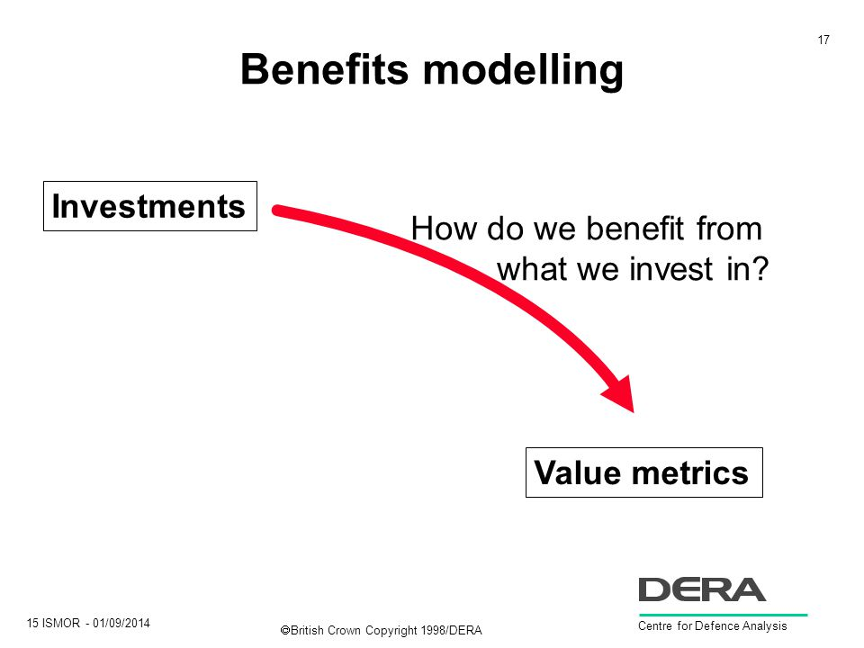 17 15 ISMOR - 01/09/2014 Centre for Defence Analysis  British Crown Copyright 1998/DERA Benefits modelling Investments Value metrics How do we benefit from what we invest in