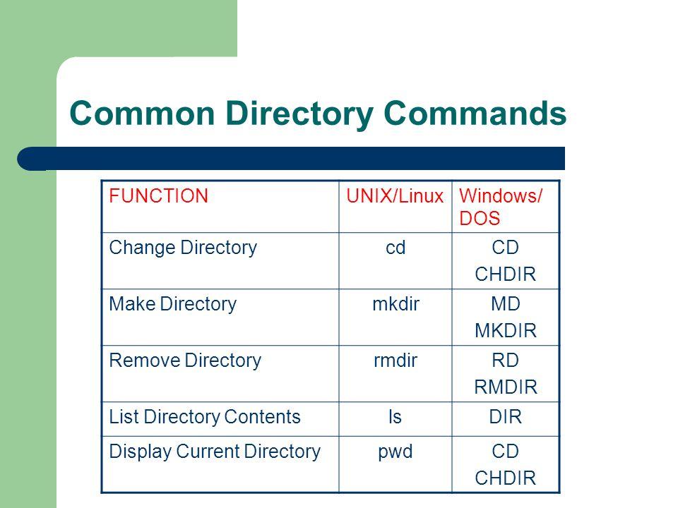 Common Directory Commands FUNCTIONUNIX/LinuxWindows/ DOS Change DirectorycdCD CHDIR Make DirectorymkdirMD MKDIR Remove DirectoryrmdirRD RMDIR List Dir