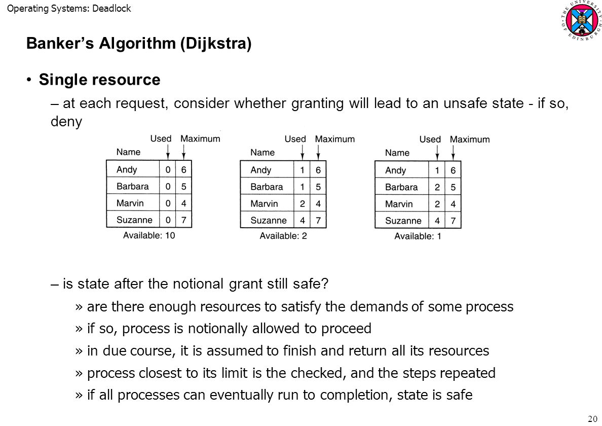 Operating Systems: Deadlock 20 Banker's Algorithm (Dijkstra) Single resource –at each request, consider whether granting will lead to an unsafe state - if so, deny –is state after the notional grant still safe.
