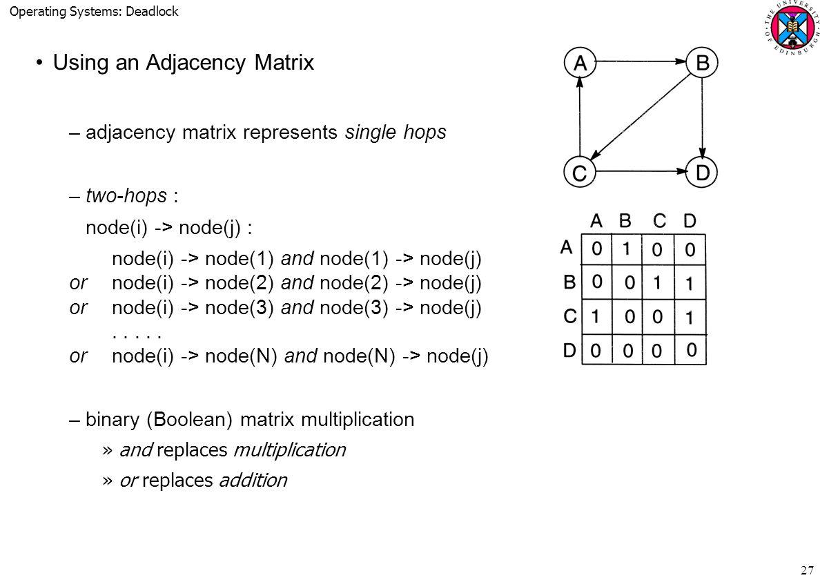 Operating Systems: Deadlock 27 Using an Adjacency Matrix –adjacency matrix represents single hops –two-hops : node(i) -> node(j) : node(i) -> node(1)