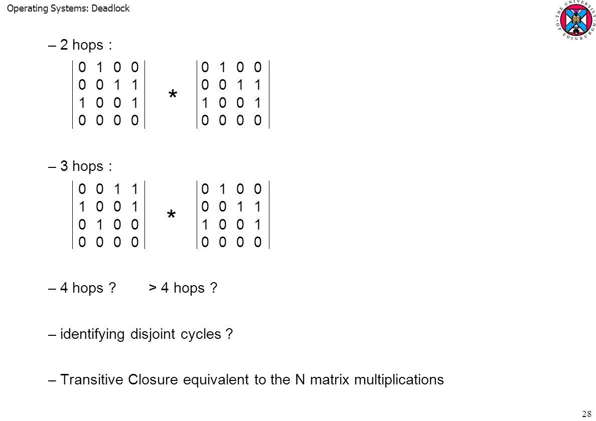 Operating Systems: Deadlock 28 –2 hops : 01000100 00110011 10011001 00000000 –3 hops : 00110100 10010011 01001001 00000000 –4 hops ?> 4 hops ? –identi