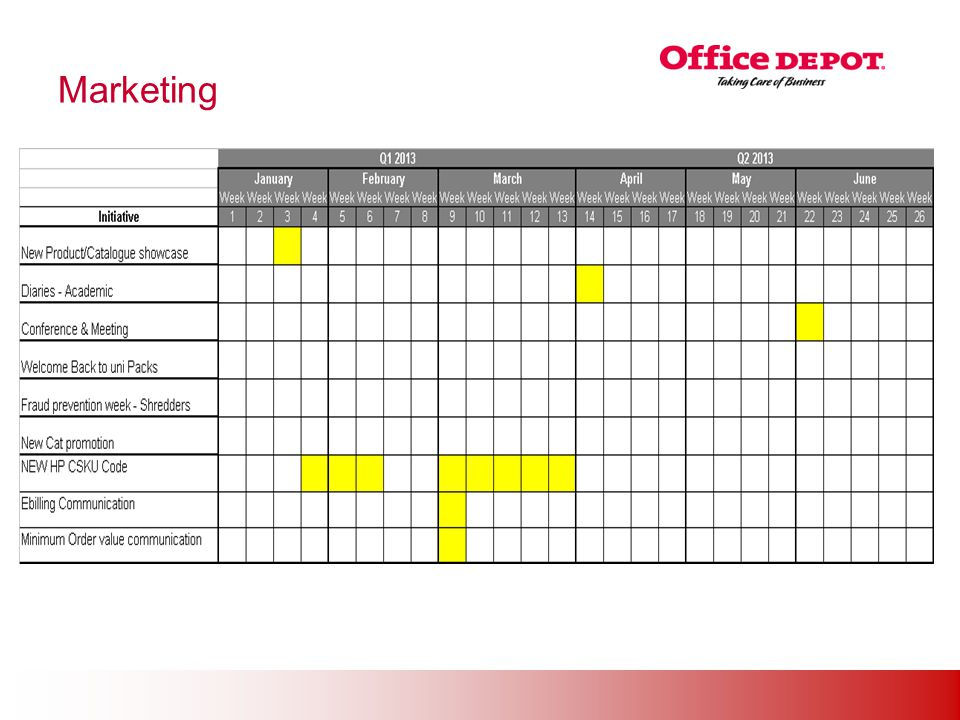 Office Solutions Marketing