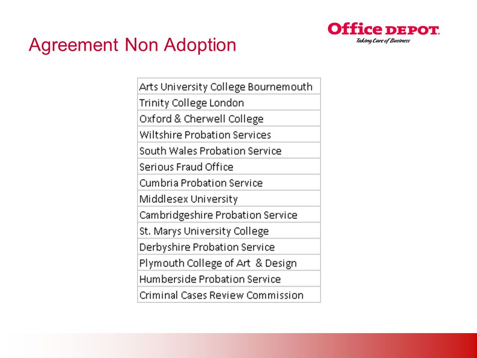 Office Solutions Agreement Non Adoption