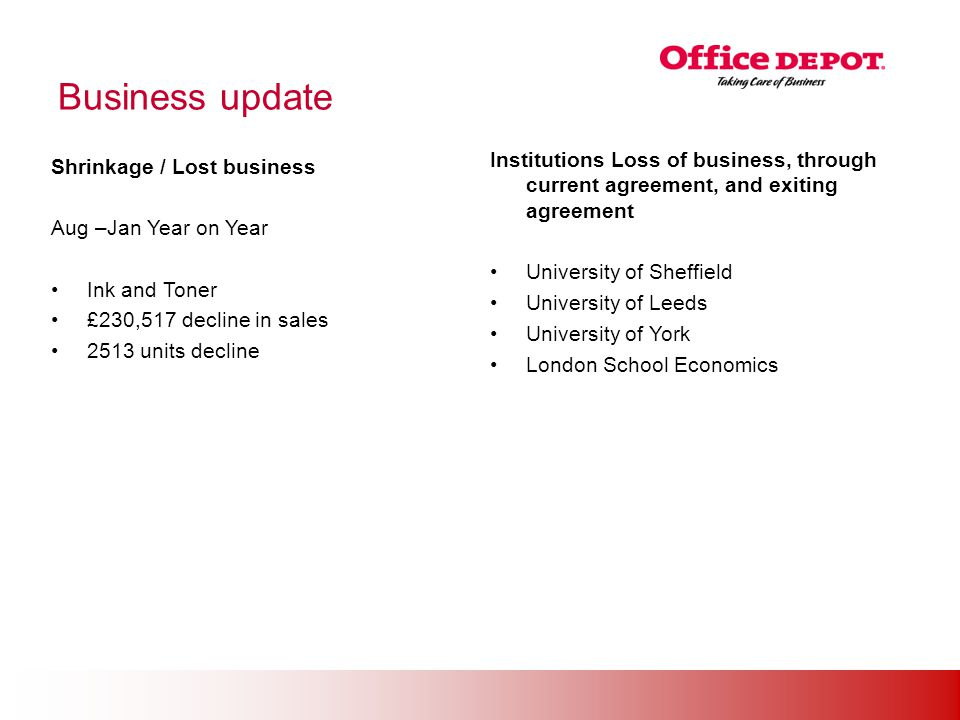 Office Solutions Business update Shrinkage / Lost business Aug –Jan Year on Year Ink and Toner £230,517 decline in sales 2513 units decline Institutions Loss of business, through current agreement, and exiting agreement University of Sheffield University of Leeds University of York London School Economics