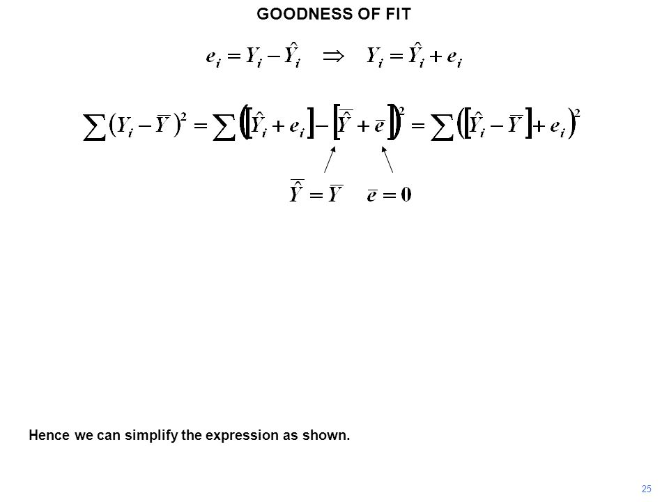 GOODNESS OF FIT 25 Hence we can simplify the expression as shown.