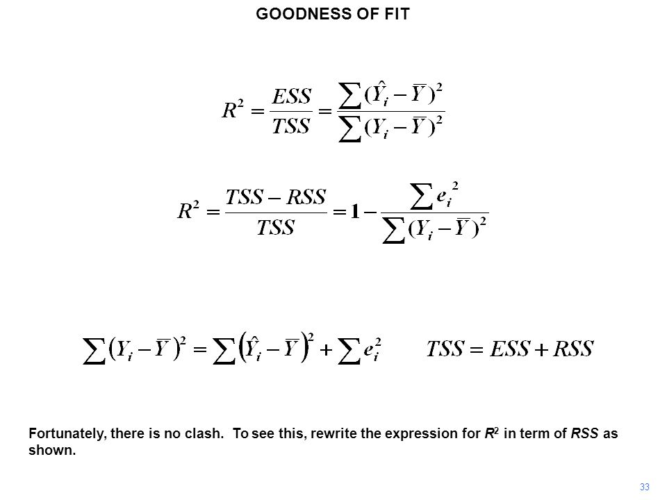GOODNESS OF FIT 33 Fortunately, there is no clash. To see this, rewrite the expression for R 2 in term of RSS as shown.