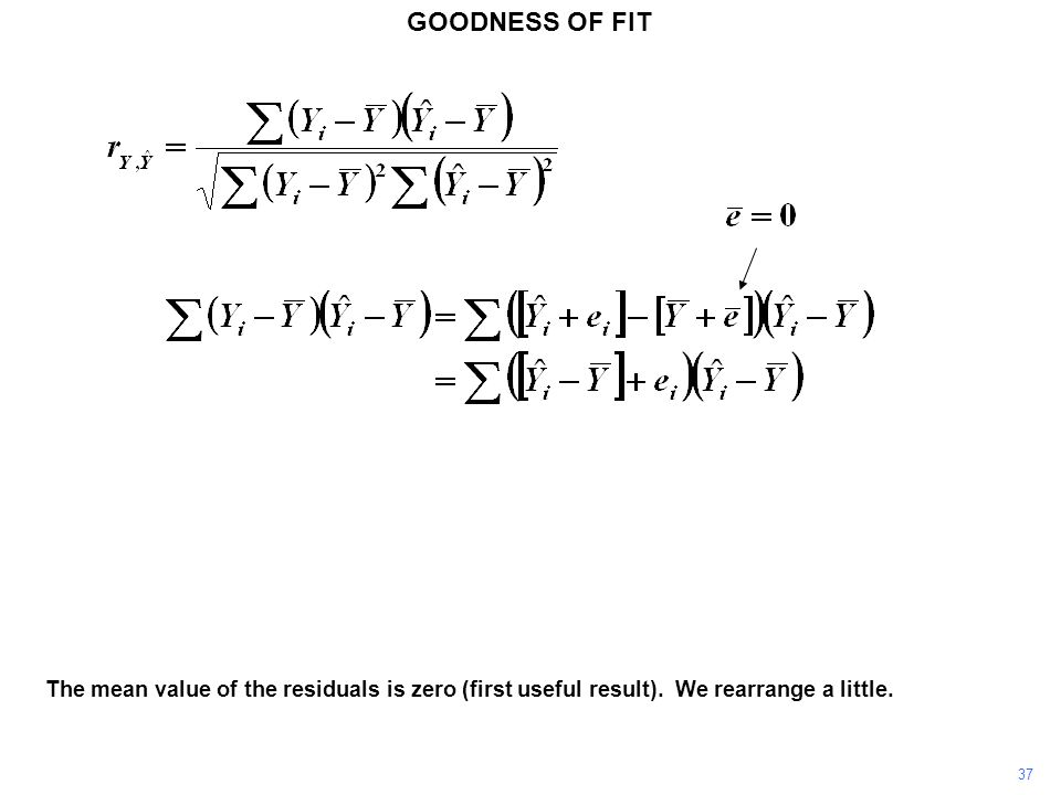 GOODNESS OF FIT The mean value of the residuals is zero (first useful result). We rearrange a little. 37