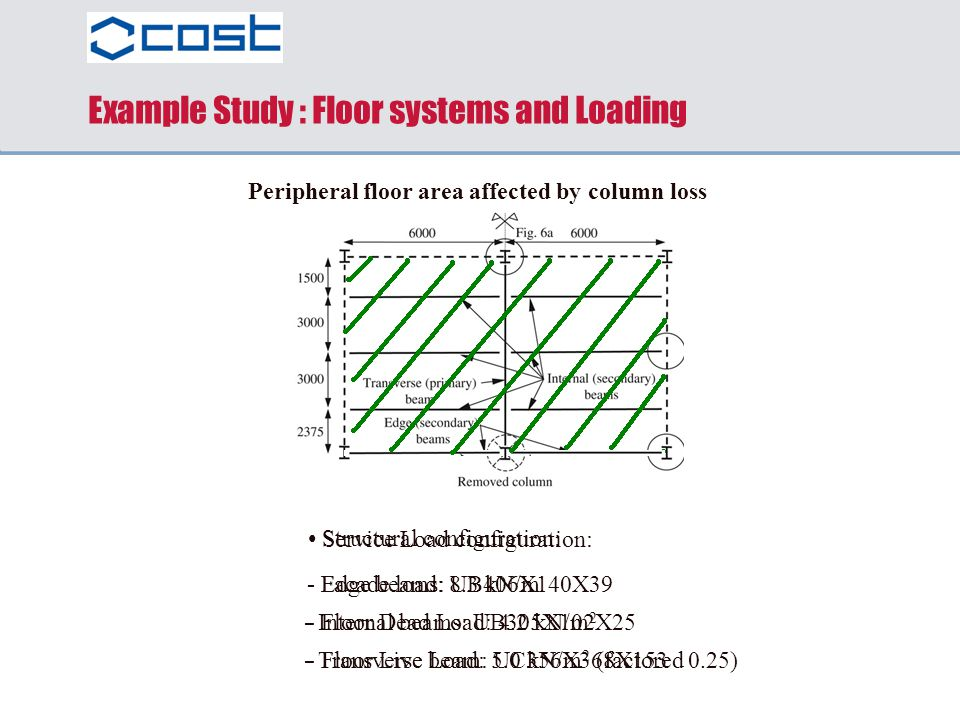 - Edge beams: UB406X140X39 Example Study : Floor systems and Loading Peripheral floor area affected by column loss Structural configuration: - Interna