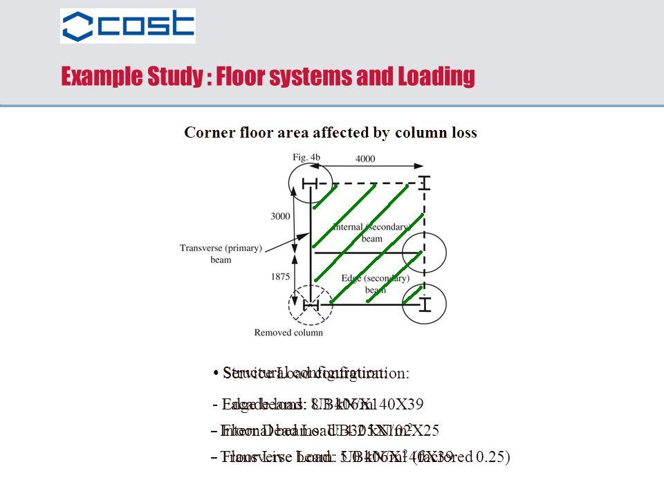 - Transverse beam: UB406X140X39 - Floor Live Load: 5.0 kN/m 2 (factored 0.25) - Edge beams: UB406X140X39 Example Study : Floor systems and Loading Cor