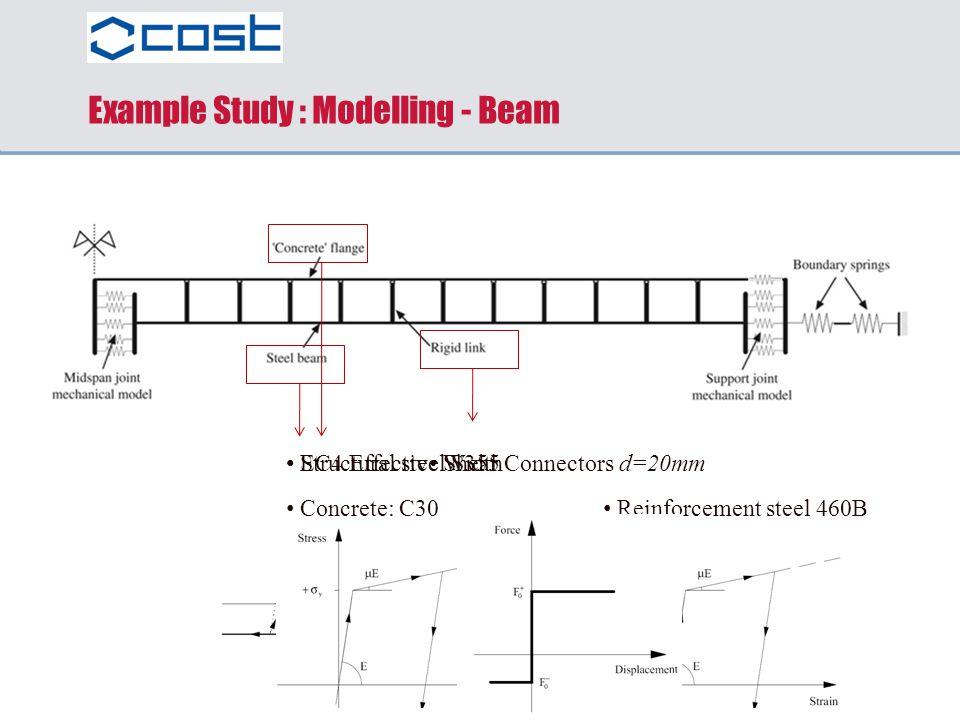 Example Study : Modelling - Beam EC4 Effective Width Reinforcement steel 460B Concrete: C30 Structural steel S355 Shear Connectors d=20mm
