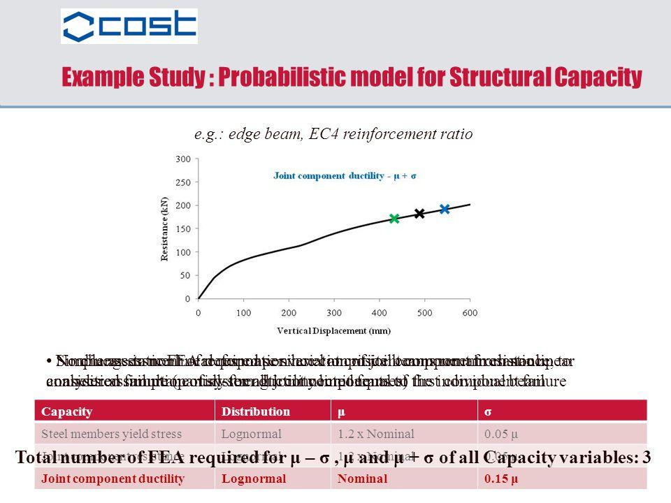 CapacityDistributionμσ Steel members yield stressLognormal1.2 x Nominal0.05 μ Joint component resistanceLognormal1.2 x Nominal0.05 μ Joint component d