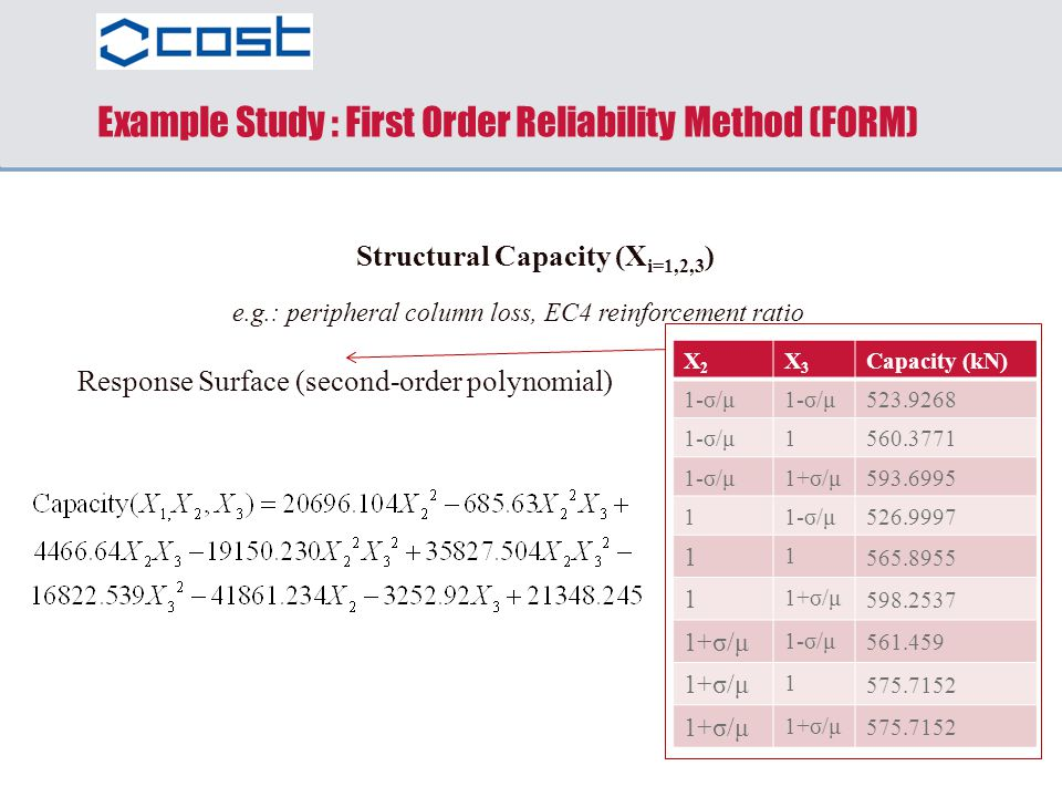 Example Study : First Order Reliability Method (FORM) Structural Capacity (X i=1,2,3 ) e.g.: peripheral column loss, EC4 reinforcement ratio X2X2 X3X3