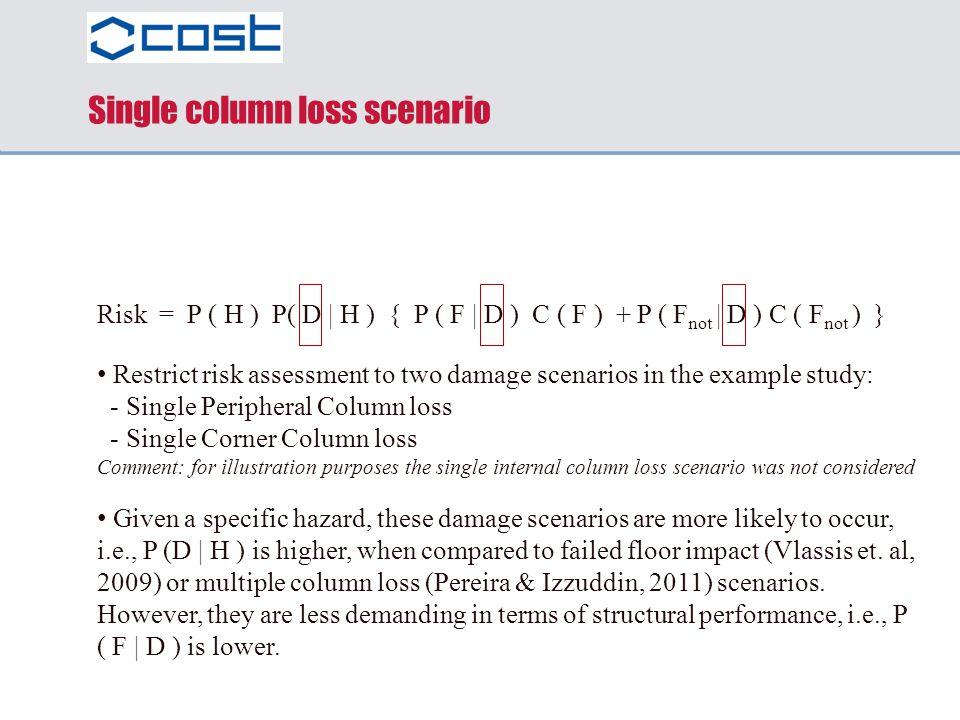 Single column loss scenario Risk = P ( H ) P( D | H ) { P ( F | D ) C ( F ) + P ( F not | D ) C ( F not ) } Restrict risk assessment to two damage sce
