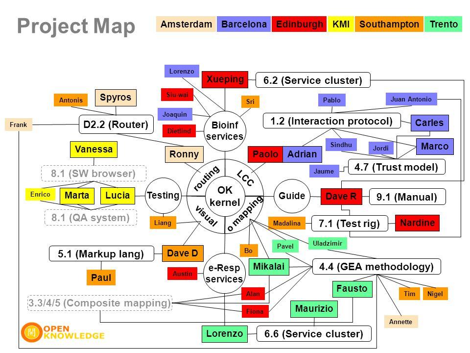 4.4 (GEA methodology) Dave R Carles Marta TrentoSouthampton routing LCC o mapping visual OK kernel Amsterdam RonnyPaolo Mikalai Dave D Bioinf services Xueping e-Resp services Lorenzo Guide Testing Adrian Lucia 9.1 (Manual) 7.1 (Test rig) Nardine 6.6 (Service cluster) 6.2 (Service cluster) 5.1 (Markup lang) D2.2 (Router) Spyros 1.2 (Interaction protocol) Maurizio 4.7 (Trust model) Fausto Paul 8.1 (SW browser) 8.1 (QA system) KMI Marco 3.3/4/5 (Composite mapping) EdinburghBarcelona Madalina Bo Sindhu Uladzimir Antonis Fiona Pablo Juan Antonio Jordi Pavel Vanessa Annette Frank Sri NigelTim Joaquin Jaume Dietlind Siu-wai Alan Austin Liang Lorenzo Enrico Project Map