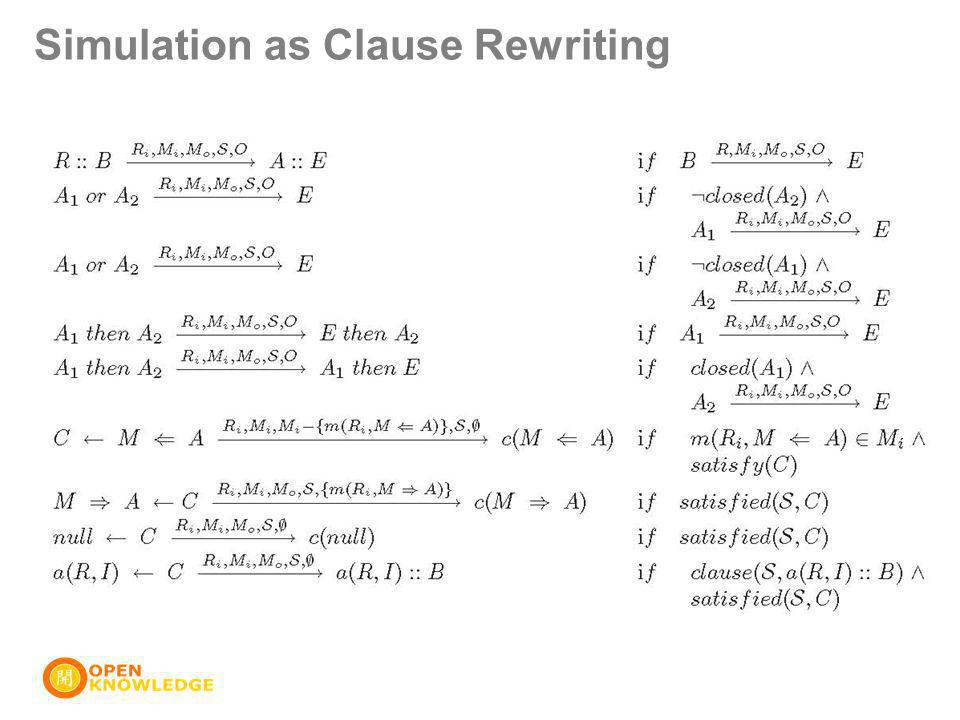 Simulation as Clause Rewriting