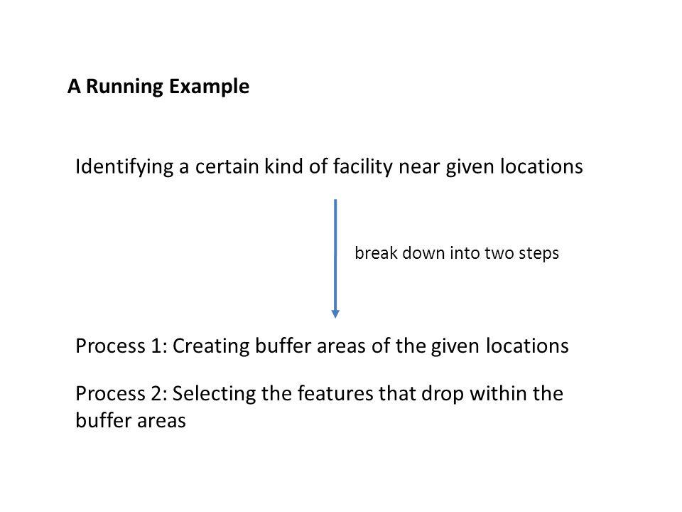 Atomic Geospatial Process Input Handling Process Output Handling Process spatial data instance spatial data Atomic Geospatial Processing Unit