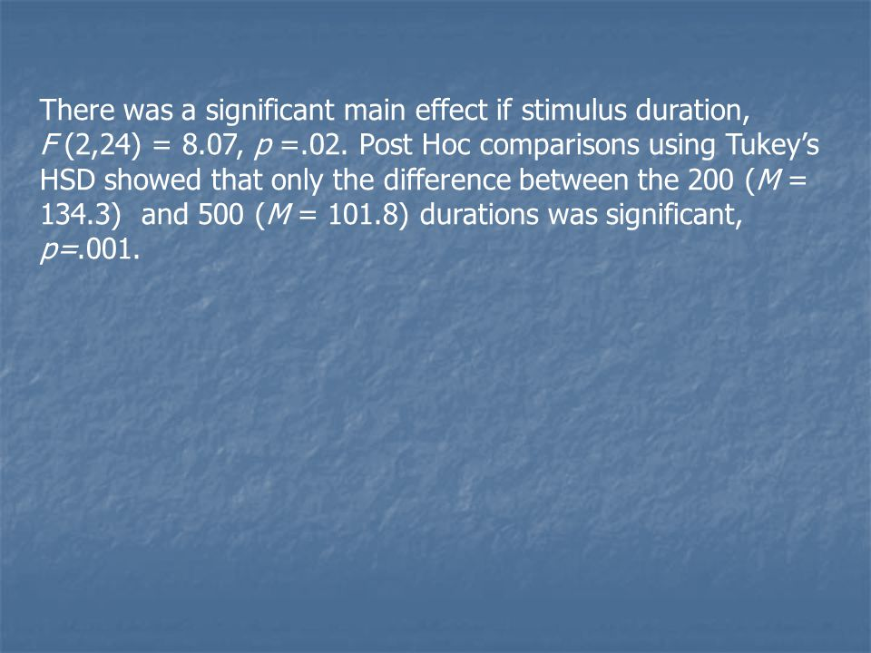 There was a significant main effect if stimulus duration, F (2,24) = 8.07, p =.02.