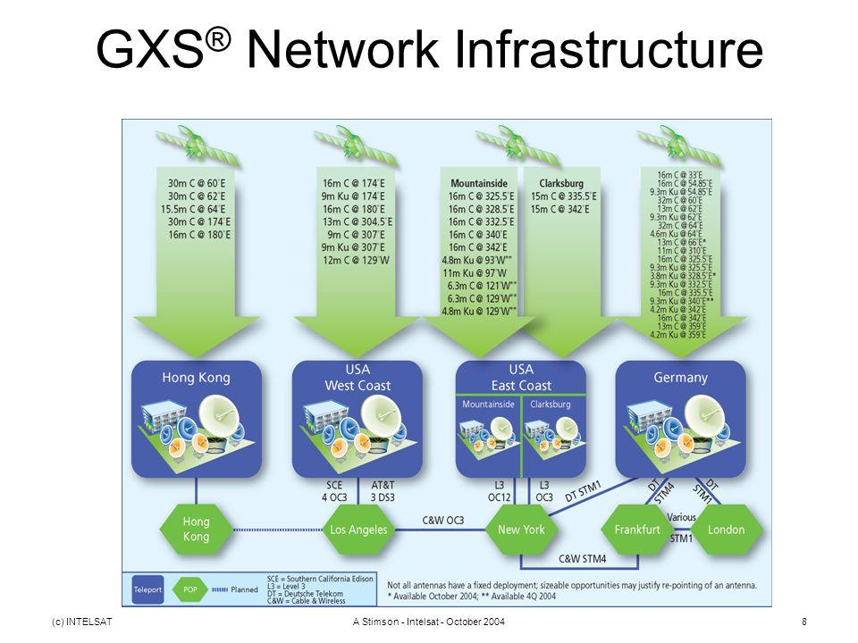 (c) INTELSATA Stimson - Intelsat - October 20048 GXS ® Network Infrastructure