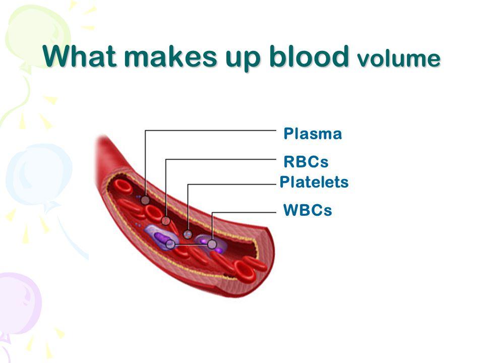 What makes up blood volume Plasma RBCs WBCs Platelets