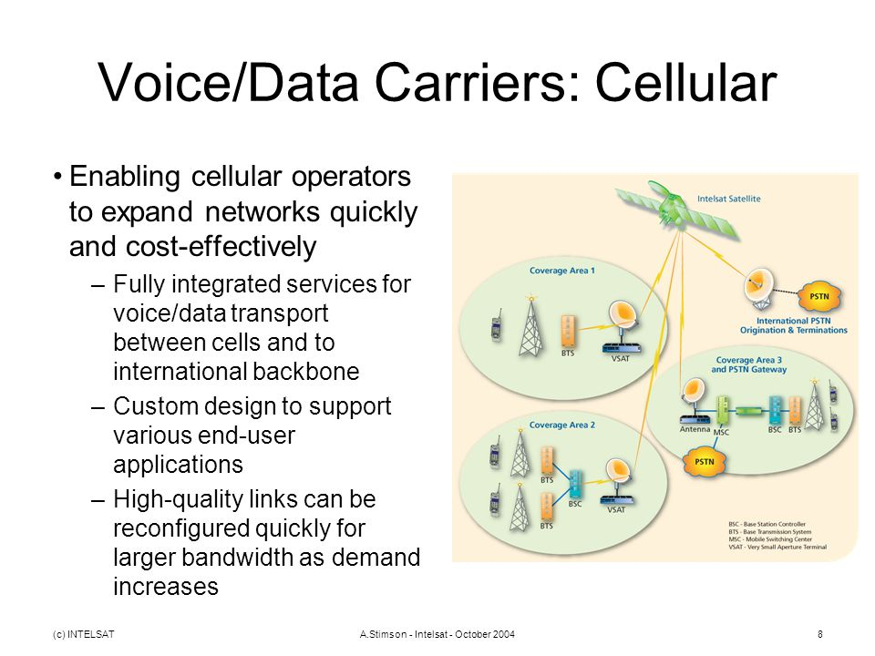 (c) INTELSATA.Stimson - Intelsat - October 20048 Voice/Data Carriers: Cellular Enabling cellular operators to expand networks quickly and cost-effecti