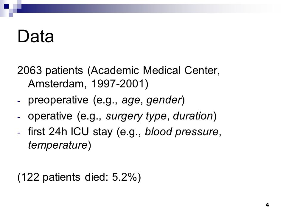 5 Problem of outcome definition How should we define the outcome 'long ICU LOS'.