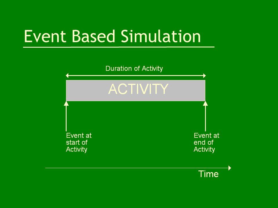 Event Based Simulation