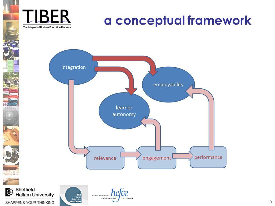 5 a conceptual framework