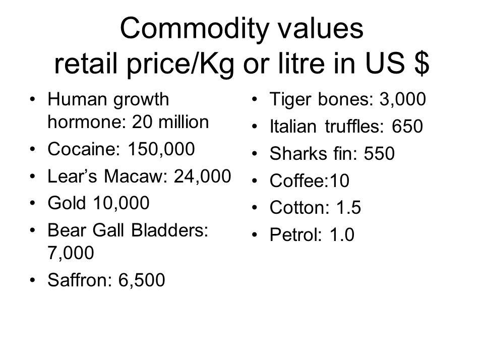 Commodity values retail price/Kg or litre in US $ Human growth hormone: 20 million Cocaine: 150,000 Lear's Macaw: 24,000 Gold 10,000 Bear Gall Bladders: 7,000 Saffron: 6,500 Tiger bones: 3,000 Italian truffles: 650 Sharks fin: 550 Coffee:10 Cotton: 1.5 Petrol: 1.0