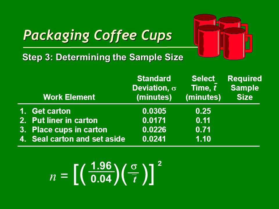 Packaging Coffee Cups Step 3: Determining the Sample Size StandardSelectRequired Deviation,  Time, tSample Work Element(minutes)(minutes)Size 1.Get carton0.03050.25 2.Put liner in carton0.01710.11 3.Place cups in carton0.02260.71 4.Seal carton and set aside0.02411.10 1.96  0.04 t n = [( )( )] 2