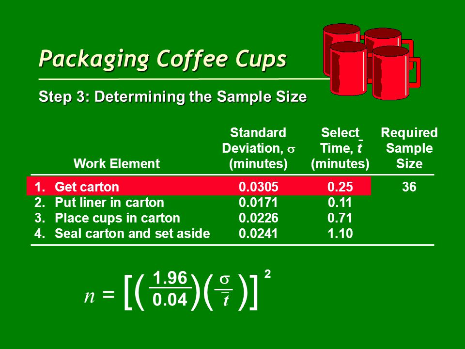 Packaging Coffee Cups Step 3: Determining the Sample Size StandardSelectRequired Deviation,  Time, tSample Work Element(minutes)(minutes)Size 1.Get carton0.03050.2536 2.Put liner in carton0.01710.11 3.Place cups in carton0.02260.71 4.Seal carton and set aside0.02411.10 1.96  0.04 t n = [( )( )] 2